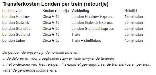 treinreis kosten